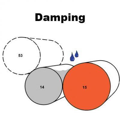 Endura Damping