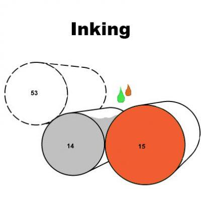Endura Inking